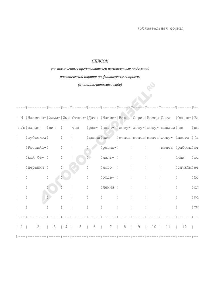 Список уполномоченных представителей региональных отделений политической партии по финансовым вопросам (в машиночитаемом виде) (обязательная форма). Страница 1