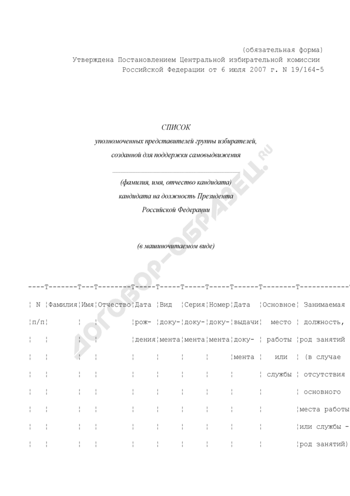 Список уполномоченных представителей группы избирателей, созданной для поддержки самовыдвижения кандидата на должность Президента Российской Федерации (в машиночитаемом виде) (обязательная форма). Страница 1