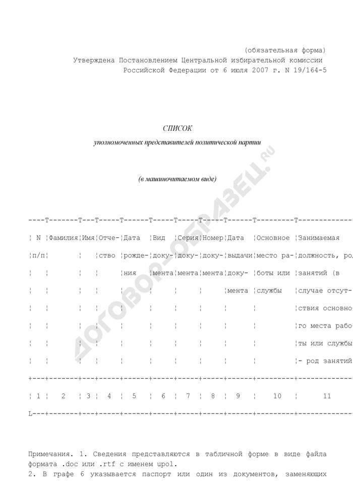 Список уполномоченных представителей политической партии (в машиночитаемом виде) (обязательная форма). Страница 1