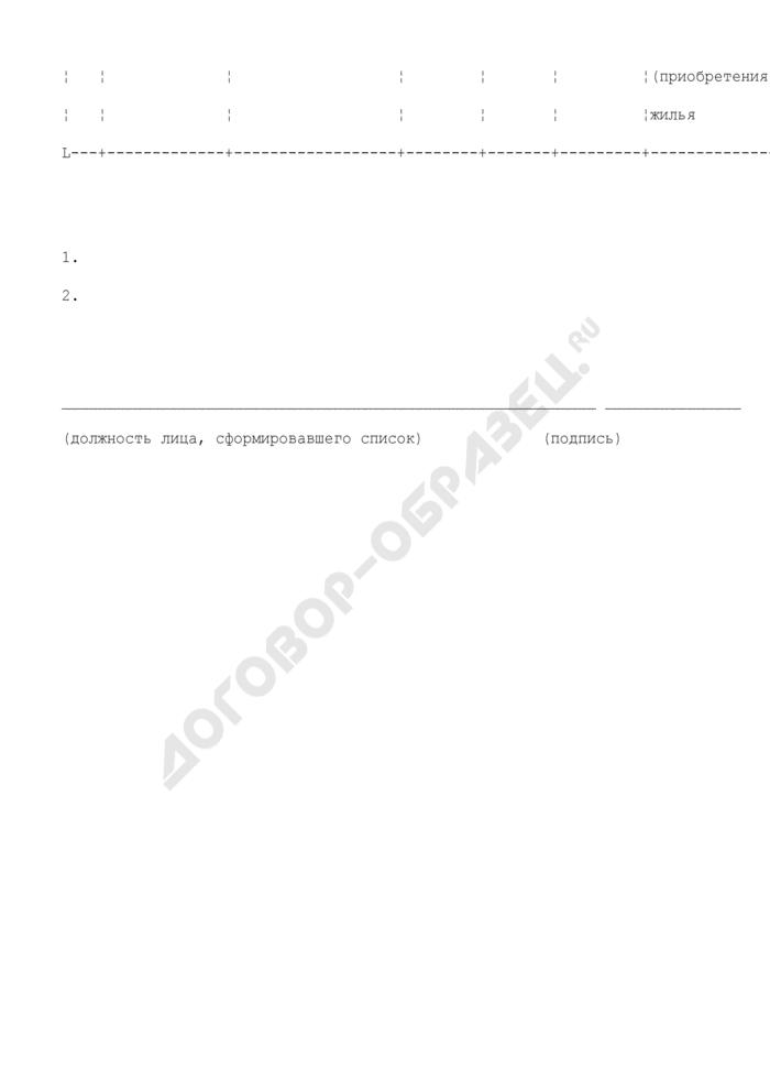 """Список участников мероприятий - получателей жилья по договору найма жилого помещения в рамках реализации федеральной целевой программы """"Социальное развитие села до 2012 года. Страница 2"""