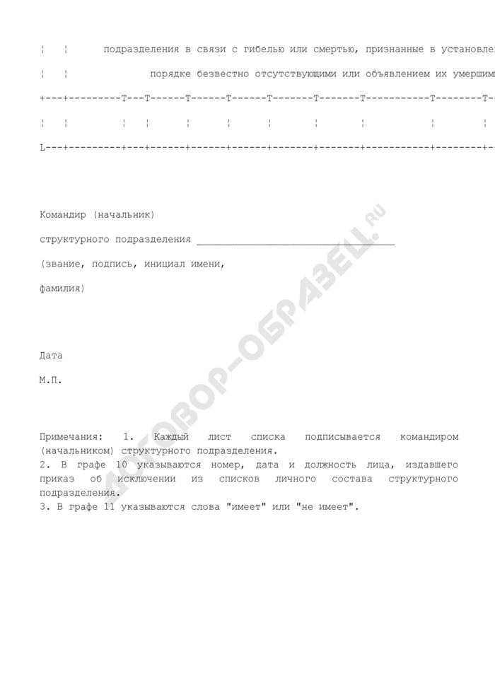 Список участников накопительно-ипотечной системы для исключения их из реестра участников. Страница 2