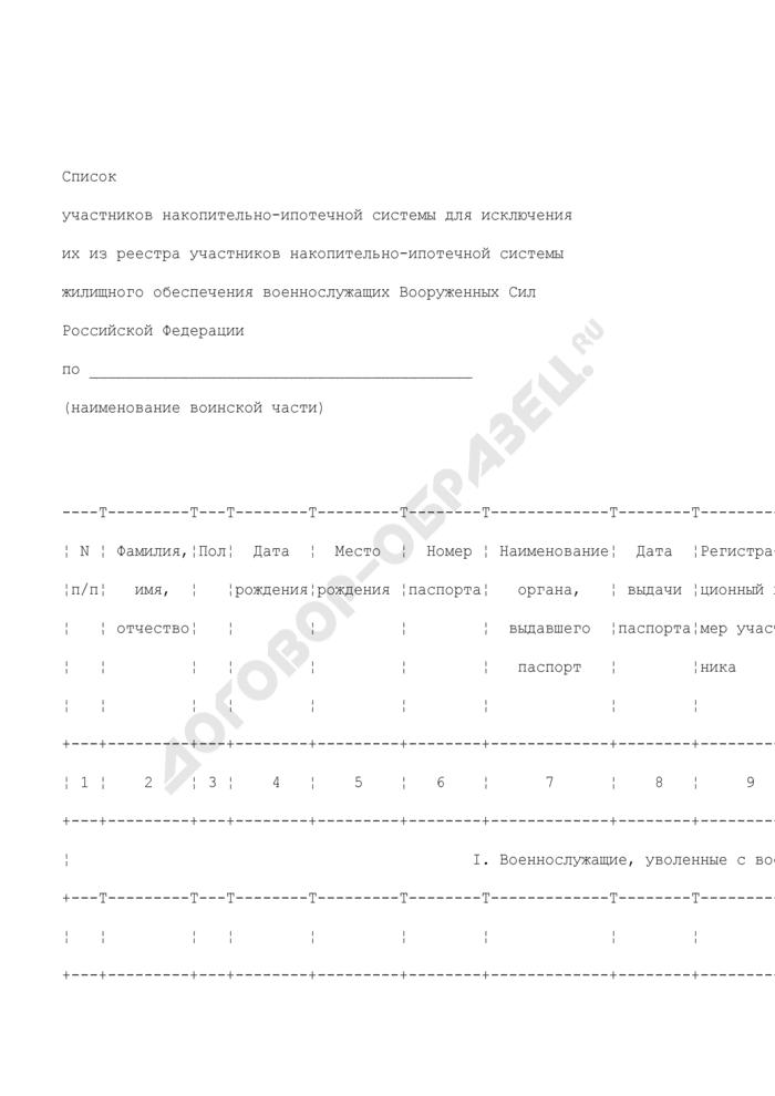 Список участников накопительно-ипотечной системы для исключения их из реестра участников накопительно-ипотечной системы жилищного обеспечения военнослужащих Вооруженных Сил Российской Федерации. Страница 1
