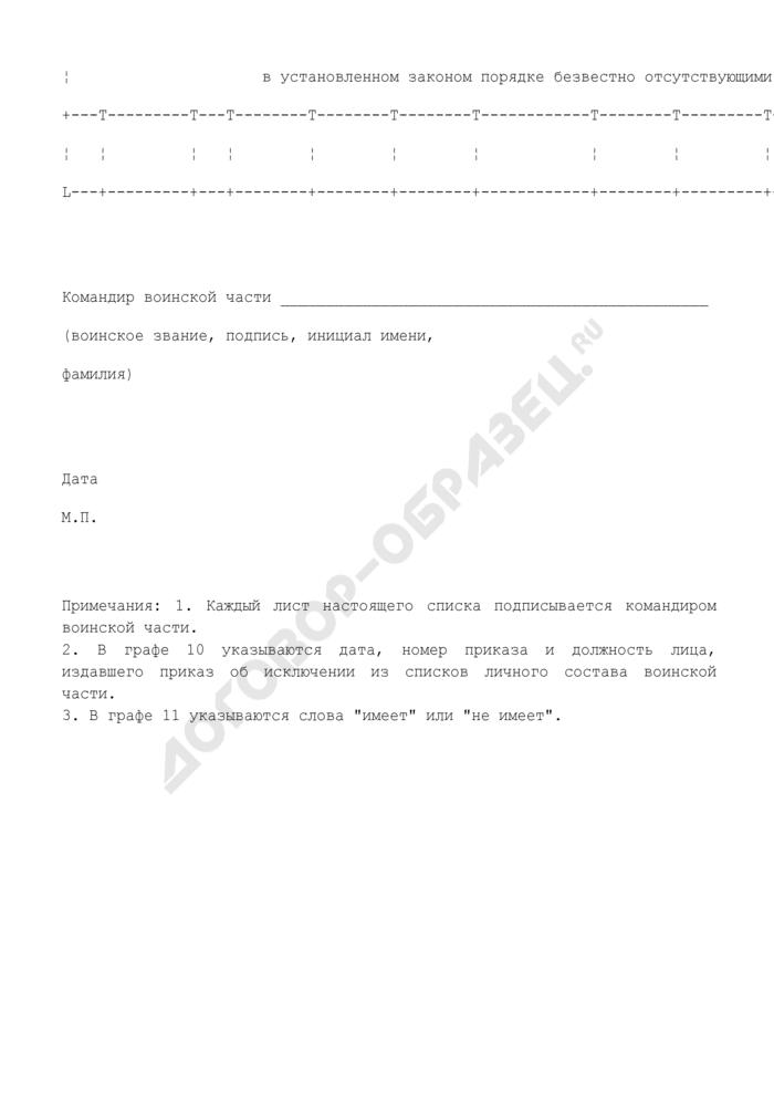 Список участников накопительно-ипотечной системы для исключения их из реестра участников накопительно-ипотечной системы жилищного обеспечения военнослужащих Федерального агентства специального строительства. Страница 2