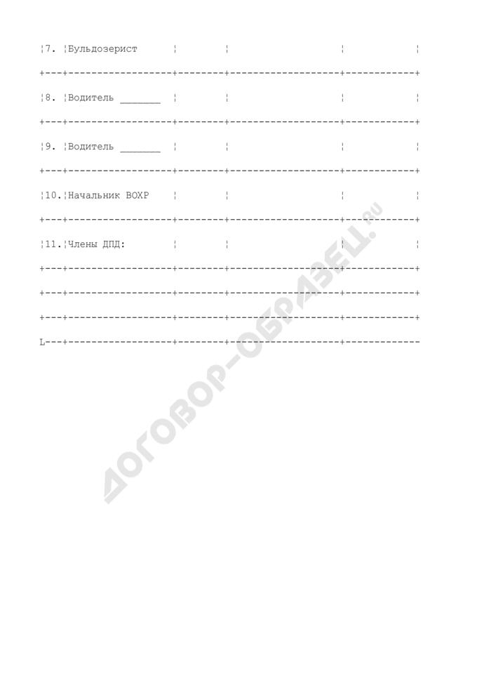 Список членов АВБ на магистральных нефтепродуктопроводах. Страница 2