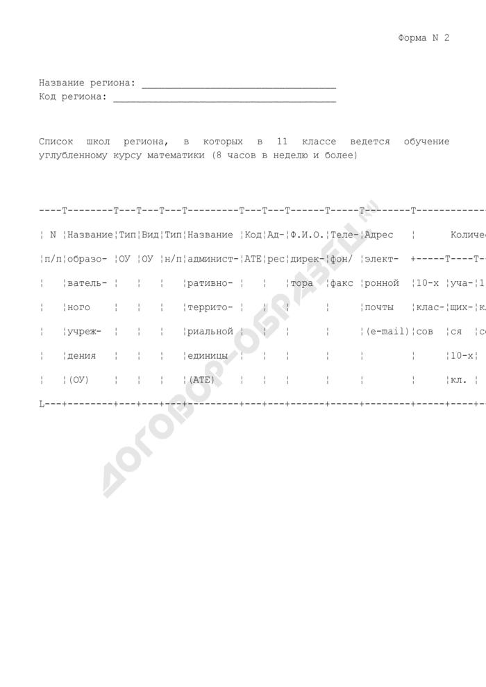 Список школ региона, в которых в 11 классе ведется обучение углубленному курсу математики (8 часов в неделю и более). Форма N 2. Страница 1