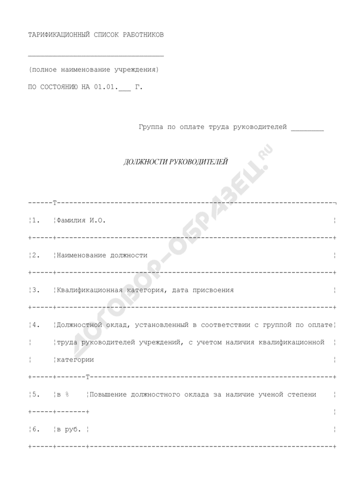 Тарификационный список работников учреждений здравоохранения города Фрязино Московской области. Форма N 1. Страница 1