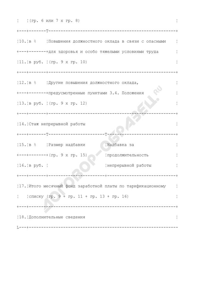 Тарификационный список работников государственных учреждений здравоохранения Московской области (служащих и технических специалистов). Форма N 4. Страница 2