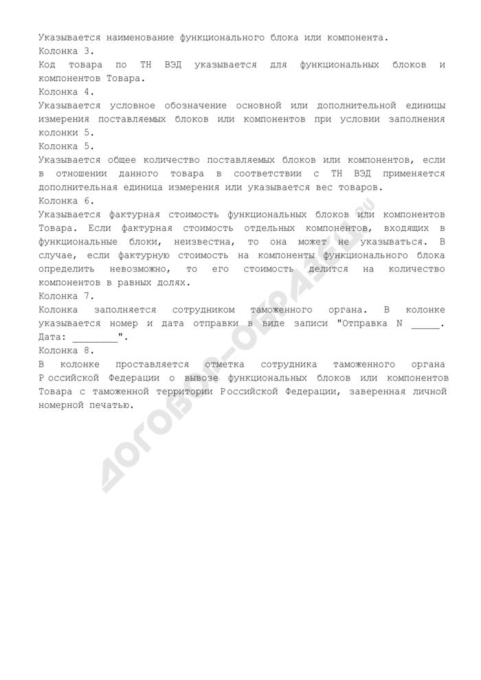 Типовая форма общего списка товаров (компонентов товара), вывозимых с таможенной территории Российской Федерации в несобранном или разобранном виде отдельными партиями в соответствии с таможенным режимом экспорта. Страница 3