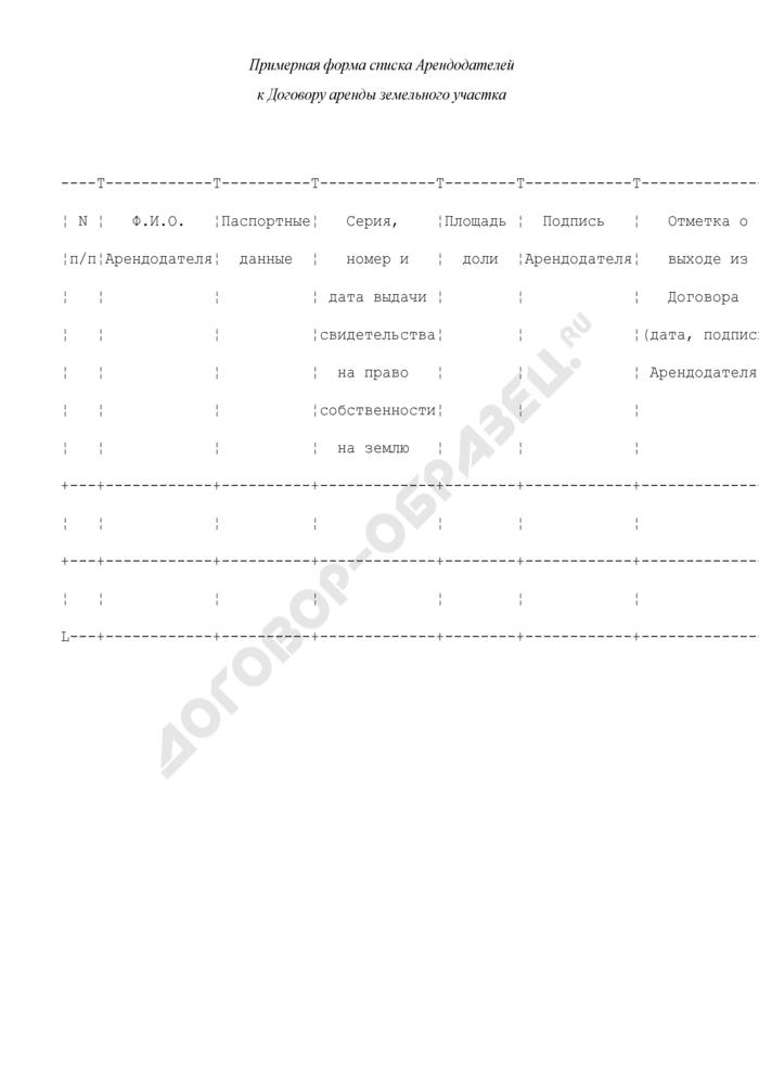 Примерная форма списка арендодателей (приложение к договору аренды земельного участка (из категории земель сельскохозяйственного назначения), находящегося в общей долевой собственности). Страница 1
