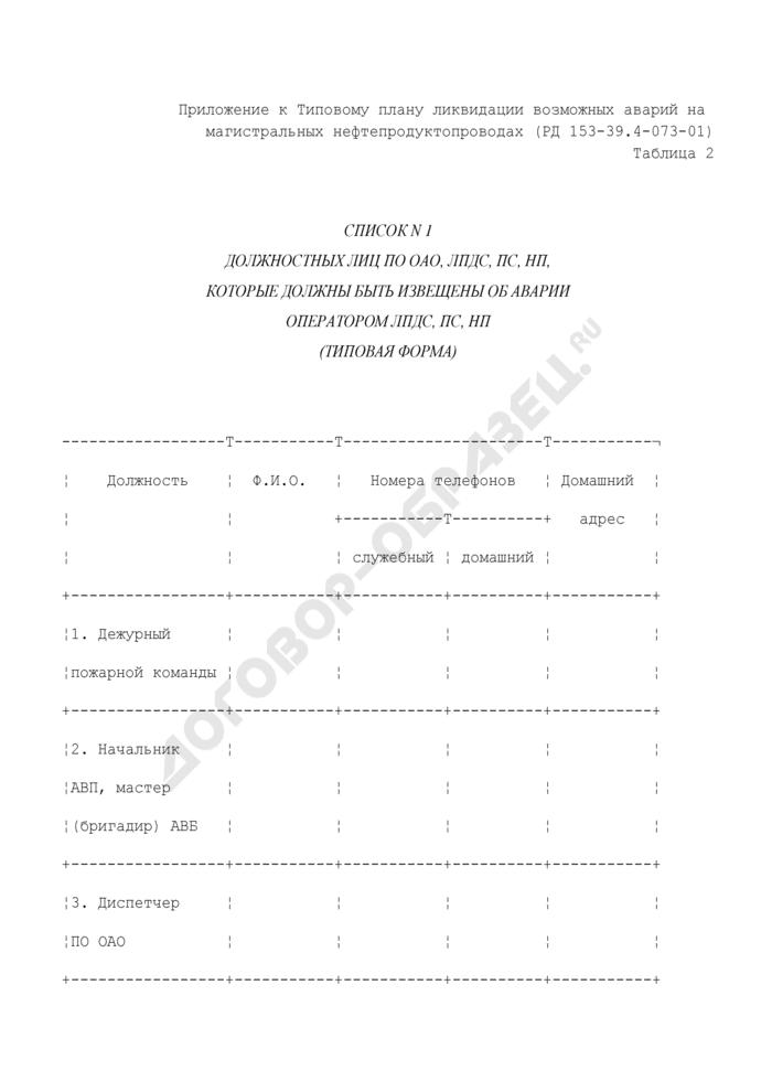 Список должностных лиц по ОАО, ЛПДС, ПС, НП, которые должны быть извещены об аварии оператором ЛПДС, ПС, НП (типовая форма) (таблица 2). Страница 1