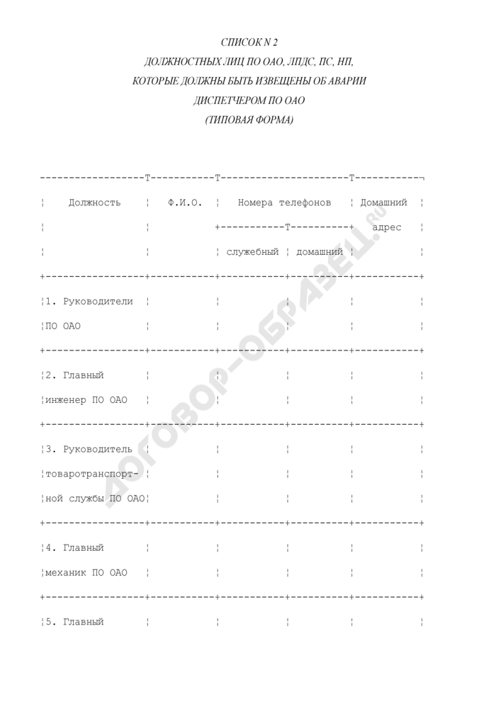 Список должностных лиц по ОАО, ЛПДС, ПС, НП, которые должны быть извещены об аварии диспетчером по ОАО (типовая форма) (таблица 3). Страница 1