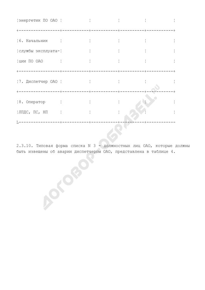 Список должностных лиц по ОАО, ЛПДС, ПС, НП, которые должны быть извещены об аварии диспетчером по ОАО (типовая форма) (таблица 3). Страница 2