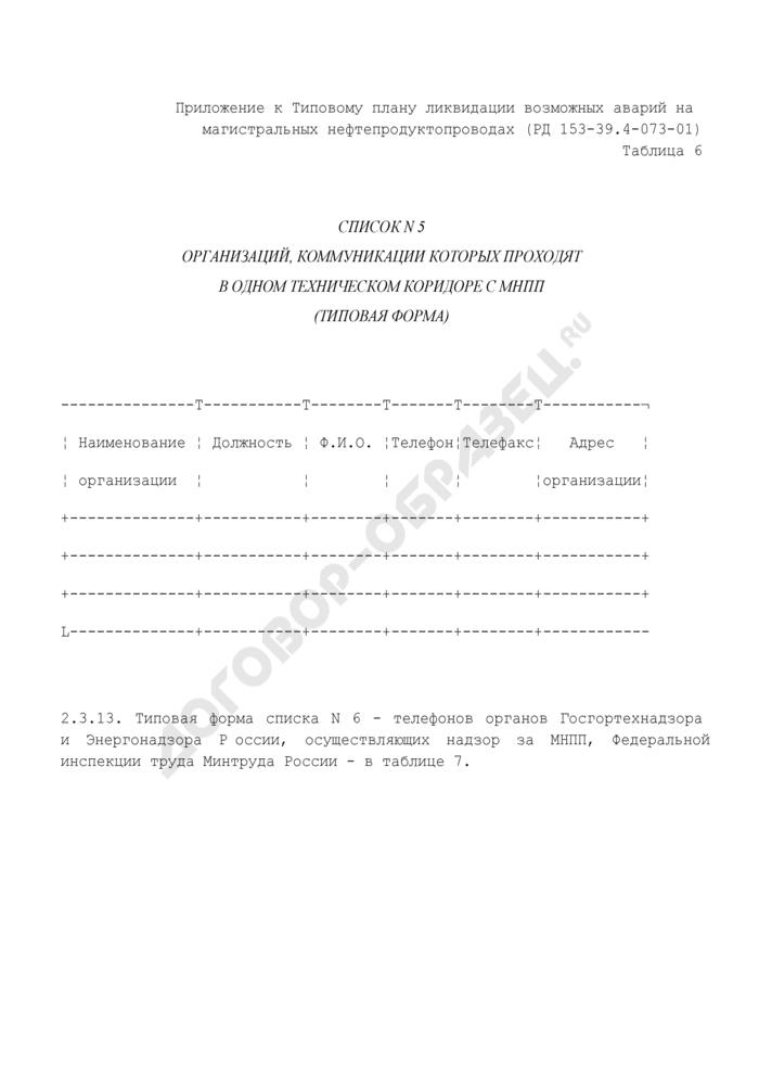 Список организаций, коммуникации которых проходят в одном техническом коридоре с МНПП (типовая форма) (таблица 6). Страница 1