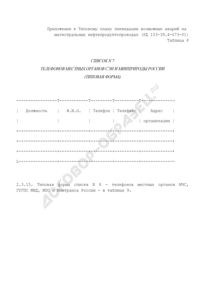 Список телефонов местных органов СЭН и Минприроды России (типовая форма) (таблица 8). Страница 1