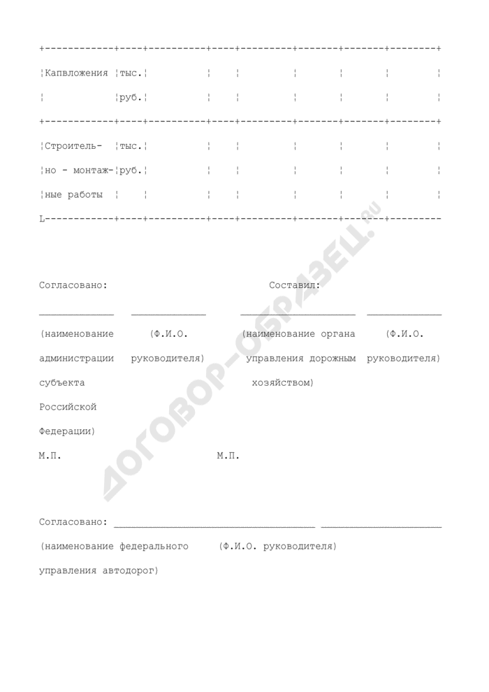 Титульный список переходящих строек. Страница 3