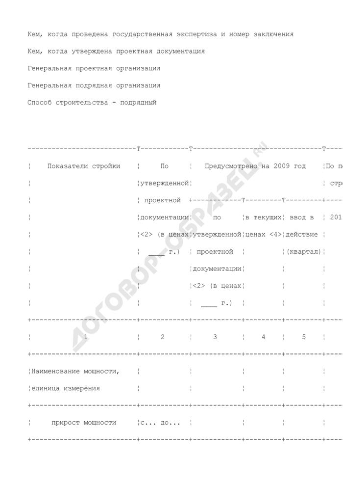 Титульный список вновь начинаемого объекта капитального строительства на 2009 год и на период до 2011 года, планируемого к финансированию полностью или частично за счет средств федерального бюджета (Федеральная адресная инвестиционная программа) (проект). Страница 2