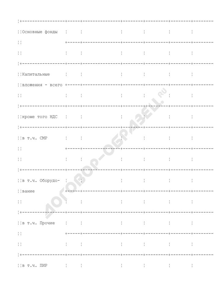 Титульный список стройки. Страница 3