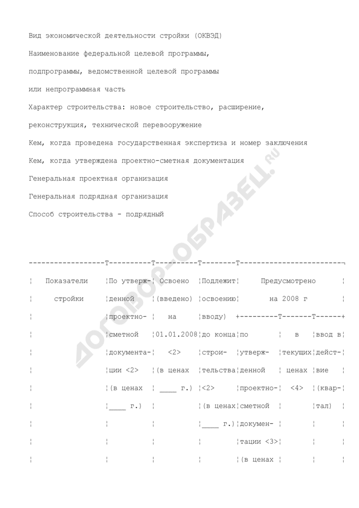 Титульный список переходящей стройки на 2008 год и на период до 2010 года, планируемой к финансированию полностью или частично за счет средств федерального бюджета (федеральная адресная инвестиционная программа). Страница 2