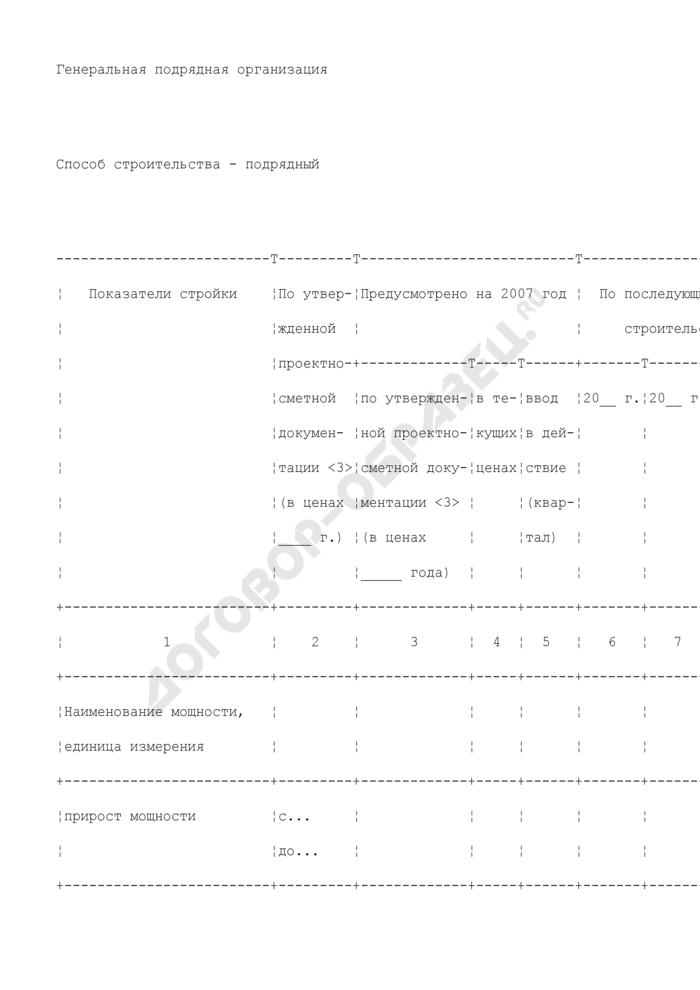 Титульный список вновь начинаемой стройки на 2007 год и на период до 2009 года (федеральная адресная инвестиционная программа на 2007 год). Страница 3