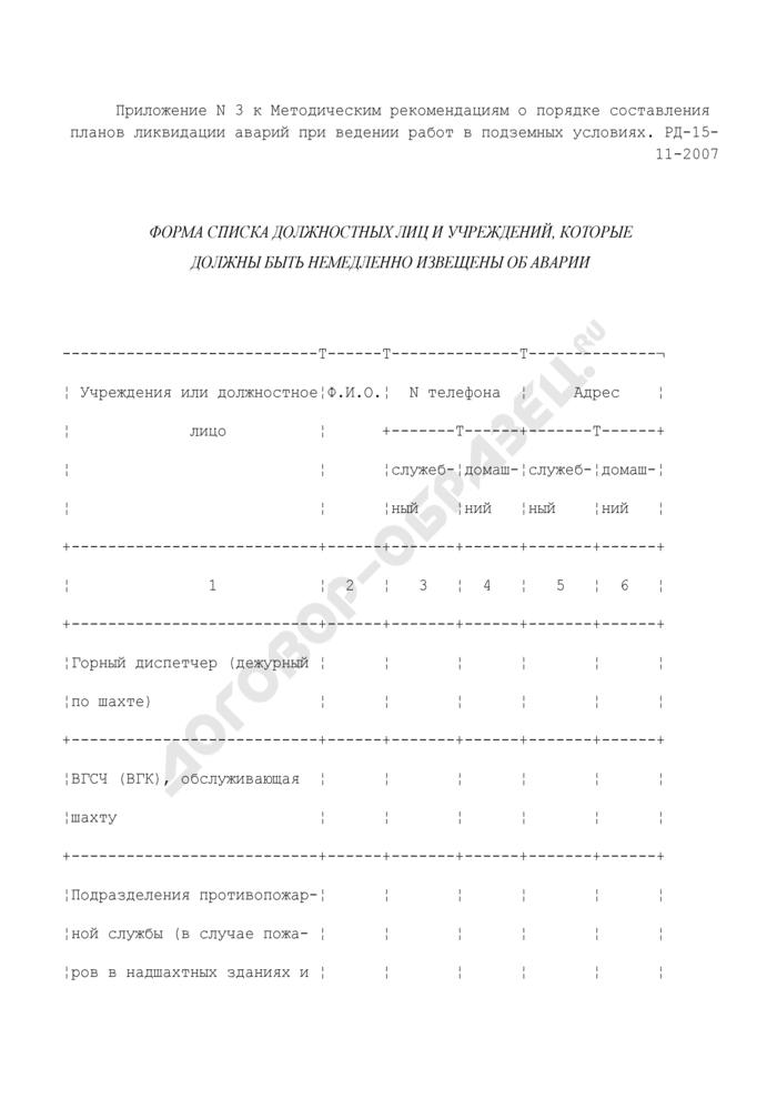 Форма списка должностных лиц и учреждений, которые должны быть немедленно извещены об аварии при ведении работ в подземных условиях. Страница 1