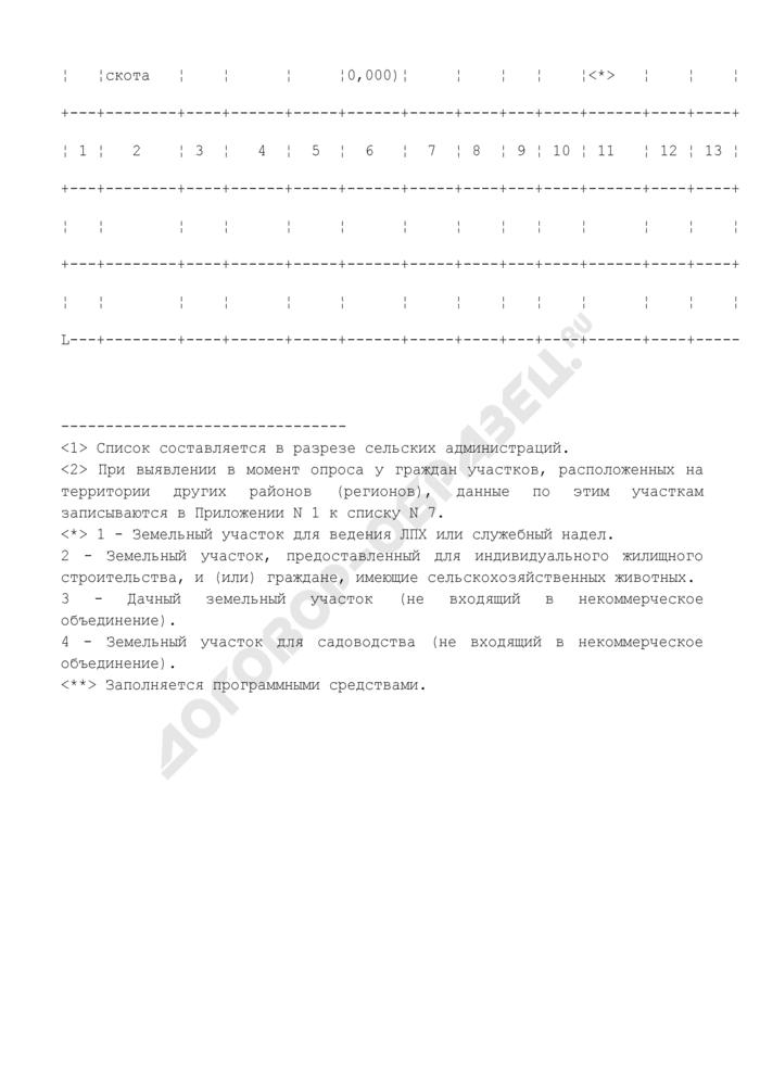 Формы списков по категориям объектов Всероссийской сельскохозяйственной переписи. Граждане сельских поселений, имеющие земельные участки для ведения личного подсобного хозяйства, индивидуального жилищного строительства, другие земельные участки, не входящие в объединения, или имеющие сельскохозяйственных животных. Форма N 7-списки. Страница 2