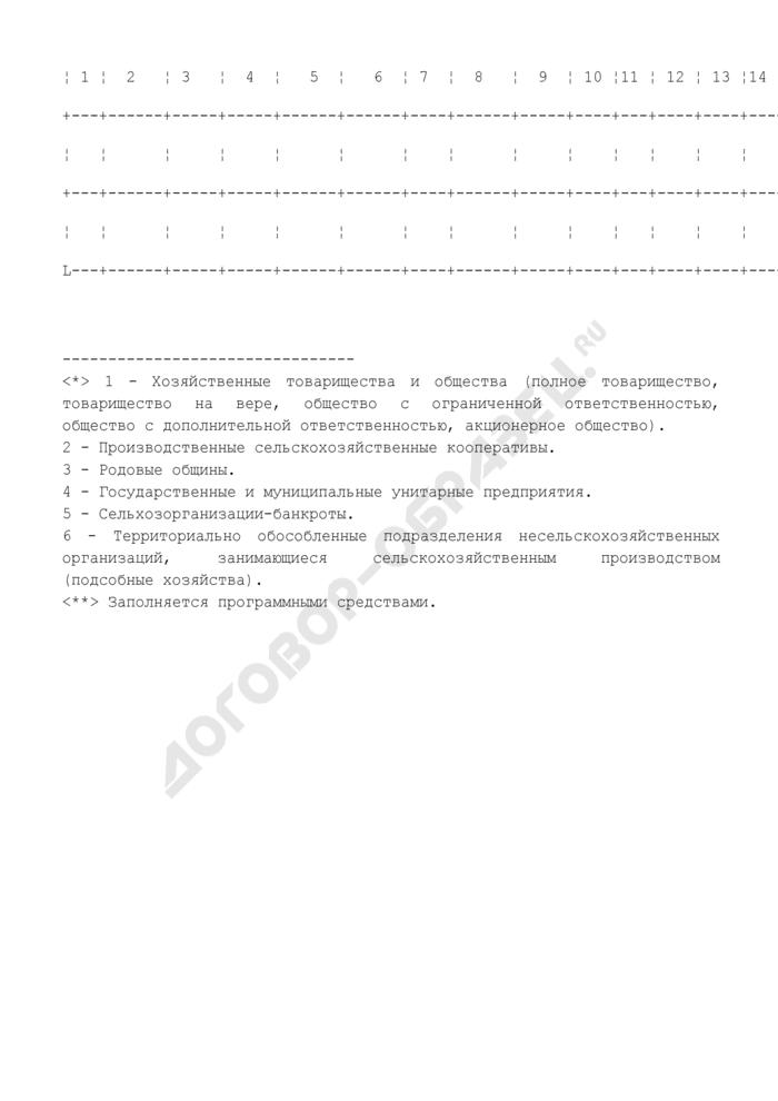 Формы списков по категориям объектов Всероссийской сельскохозяйственной переписи. Крупные и средние сельскохозяйственные организации. Форма N 1-списки. Страница 2