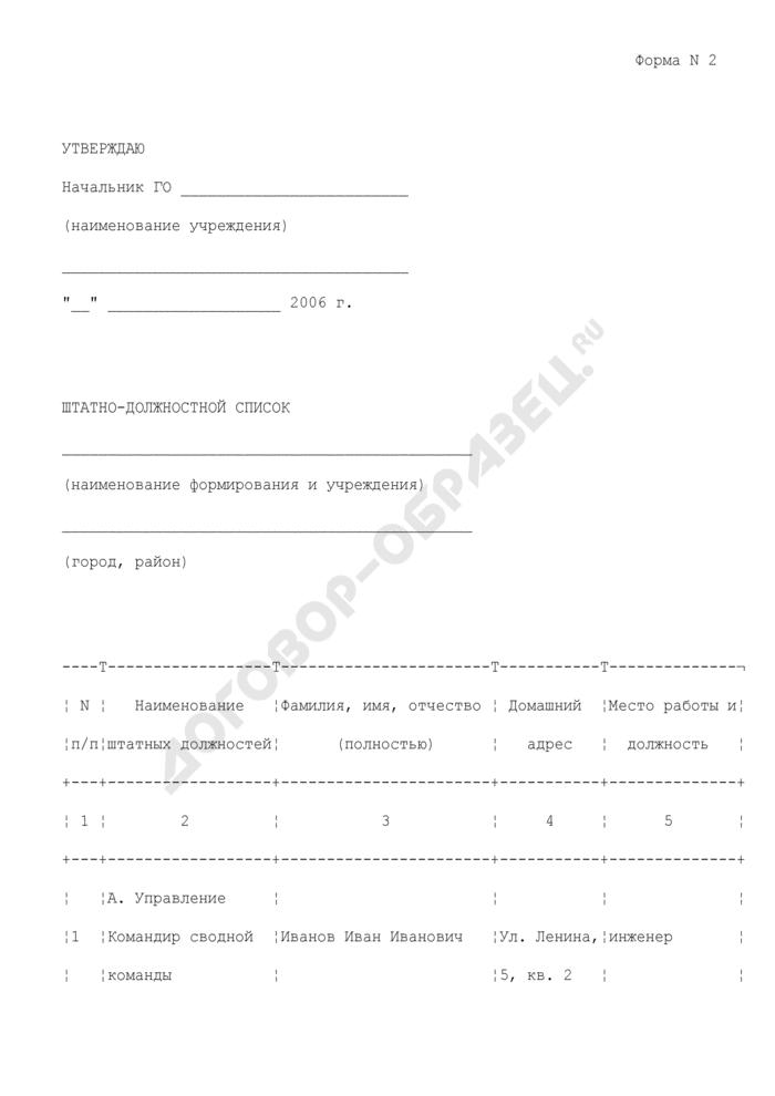 Штатно-должностной список нештатных аварийно-спасательных формирований учреждения, подведомственного Росздраву. Форма N 2. Страница 1