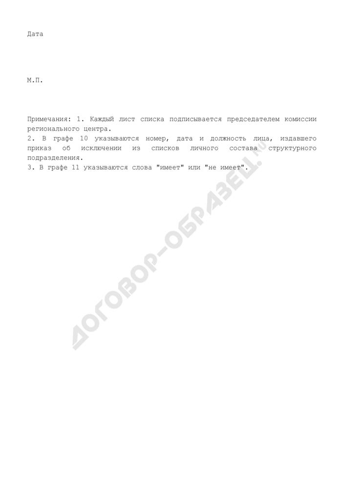 Сводный список участников накопительно-ипотечной системы для исключения их из реестра участников. Страница 3