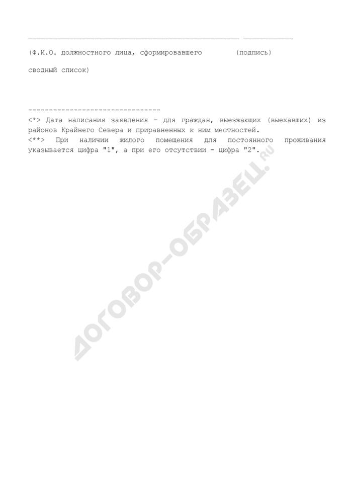 """Сводный список очередников - участников подпрограммы """"Выполнение государственных обязательств по обеспечению жильем категорий граждан, установленных федеральным законодательством"""" в городе Москве. Страница 2"""