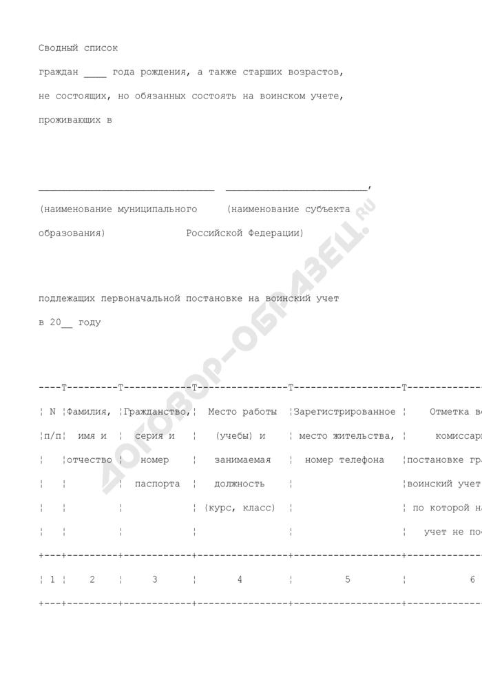 Сводный список граждан не состоящих, но обязанных состоять на воинском учете, подлежащих первоначальной постановке на воинский учет. Страница 1