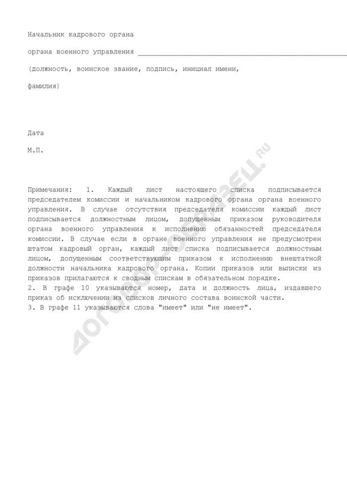 Сводный список участников накопительно-ипотечной системы для исключения их из реестра участников накопительно-ипотечной системы жилищного обеспечения военнослужащих Вооруженных Сил Российской Федерации. Страница 3