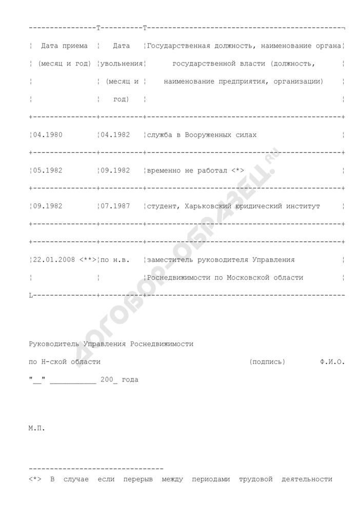 Справка, содержащая сведения о трудовой деятельности гражданского служащего Роснедвижимости, представляемого к присвоению классного чина государственной гражданской службы Российской Федерации. Страница 2