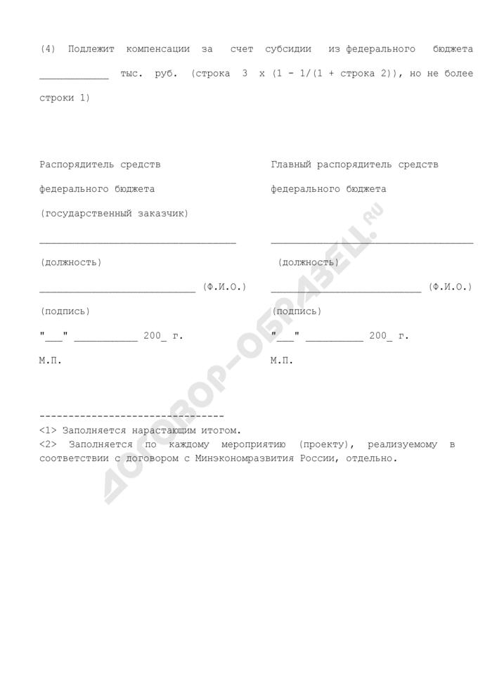 Справка-расчет на использование субсидии из федерального бюджета, предоставленной субъектУ Российской Федерации в порядке компенсации кассовых расходов по реализации мероприятия государственной поддержки малого предпринимательства в соответствии с договором Минэкономразвития России. Форма N 15. Страница 2