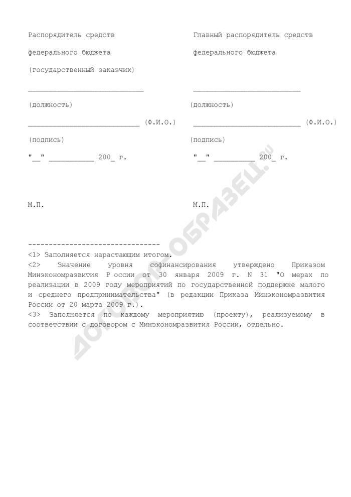 Справка-расчет на использование субсидии из федерального бюджета, часть которой предоставлена в форме авансовых платежей субъекту российской федерации на реализацию мероприятия государственной поддержки субъектов малого и среднего предпринимательства. Форма N 14. Страница 2