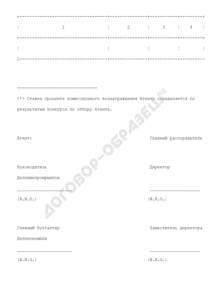 Справка-расчет о причитающемся агенту комиссионном вознаграждении за проведение товарных интервенций. Страница 2