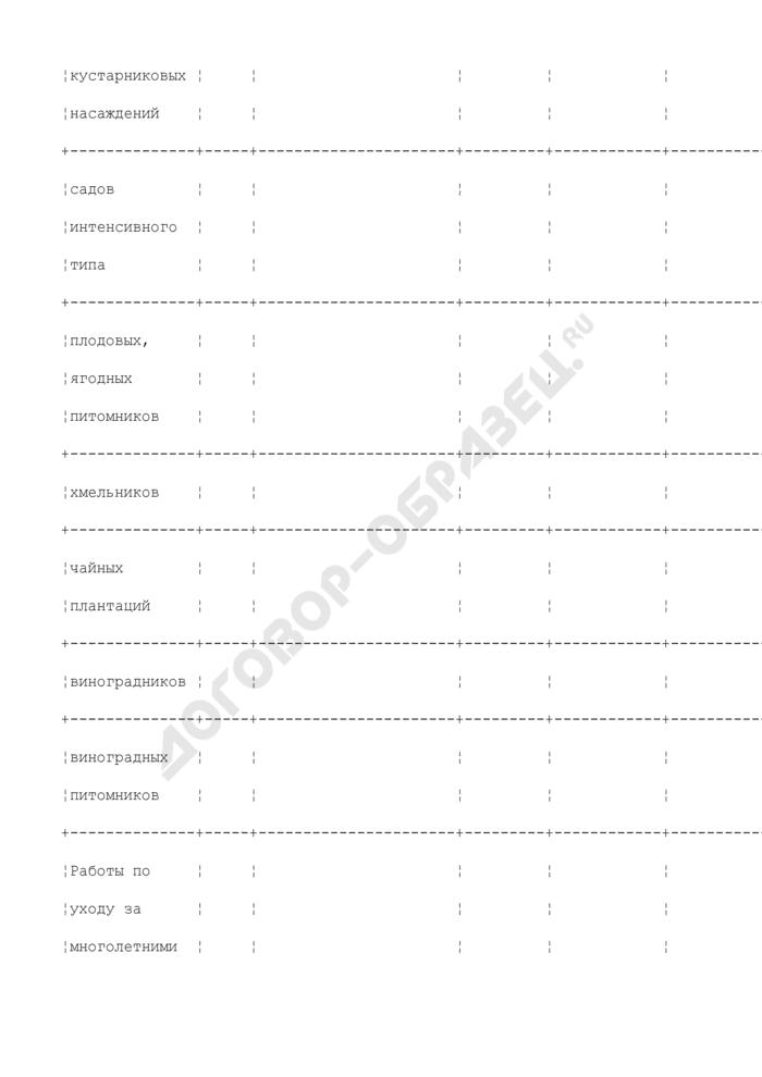 Справка-расчет на предоставление субсидий из федерального бюджета бюджетам субъектов Российской Федерации на закладку и уход за многолетними насаждениями (образец). Страница 3