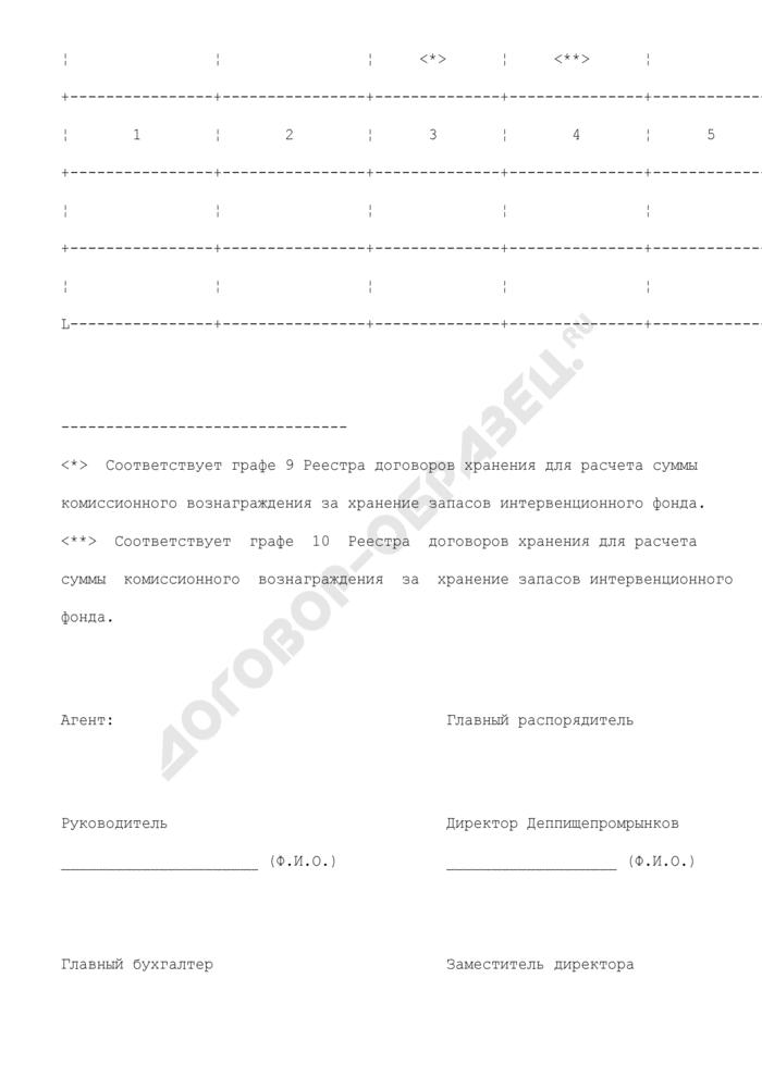 Справка-расчет о причитающемся агенту комиссионном вознаграждении за организацию хранения запасов интервенционного фонда продовольственного зерна. Страница 2