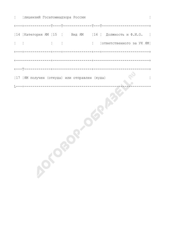 Форма справки о поднадзорных организациях и/или зонах баланса материалов, поставленных на учет или снятых с учета в отчетном квартале. Форма N УК ям-02. Страница 3