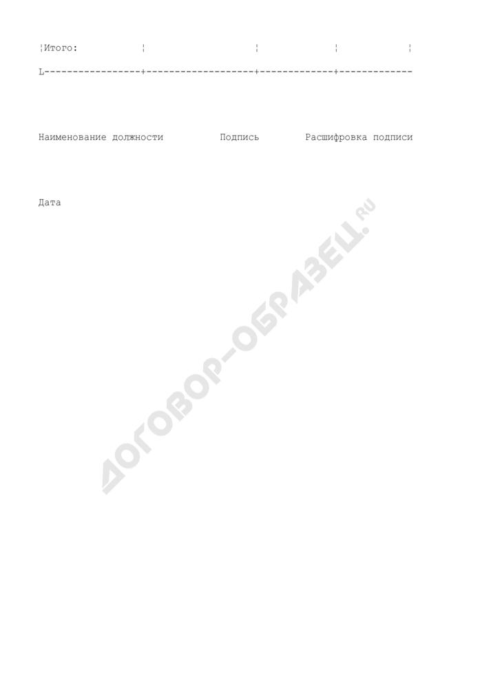 Форма справки об объеме документооборота центрального аппарата Федеральной службы по экологическому, технологическому и атомному надзору. Страница 2