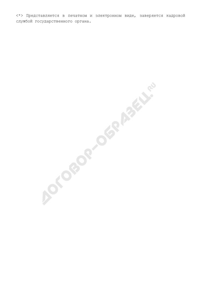 Форма справки-объективки (приложение к представлению кандидатов для включения в кадровый резерв Московской области). Страница 3