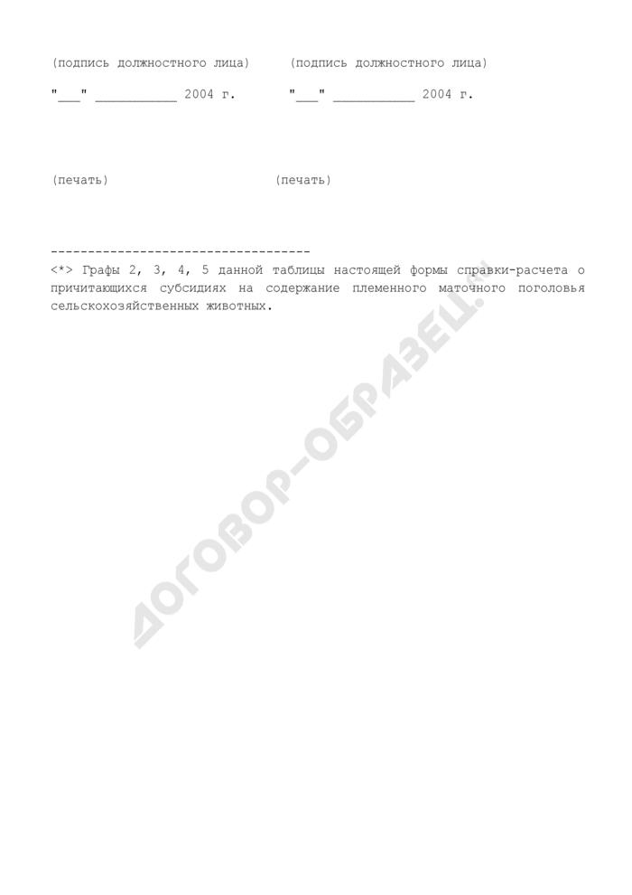 Форма справки-расчета о причитающейся субсидии на содержание племенного маточного поголовья сельскохозяйственных животных. Страница 3
