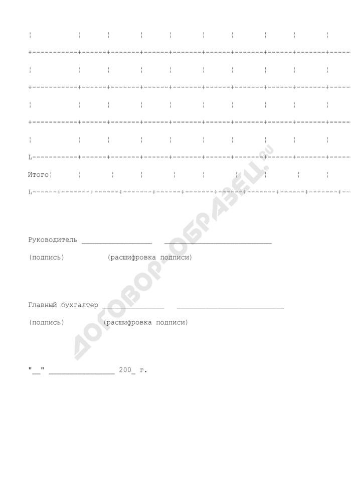 Справка к балансу по заключению счетов бюджетного учета отчетного финансового года (приложение к балансу исполнения бюджета). Страница 2