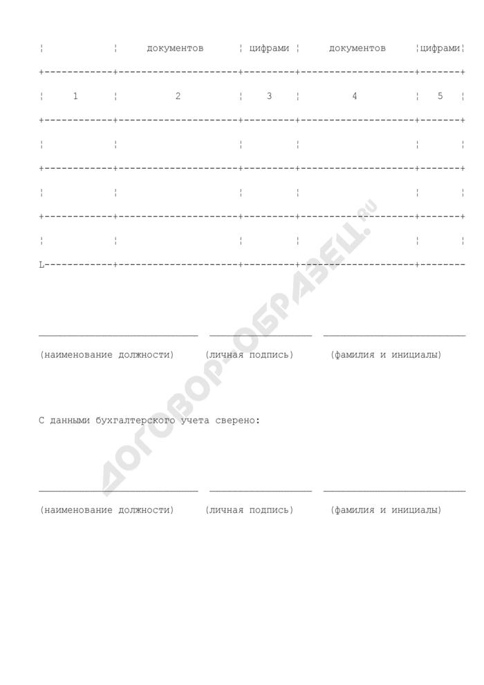 Справка кассового работника внутреннего структурного подразделения кредитной организации о кассовых оборотах. Страница 2