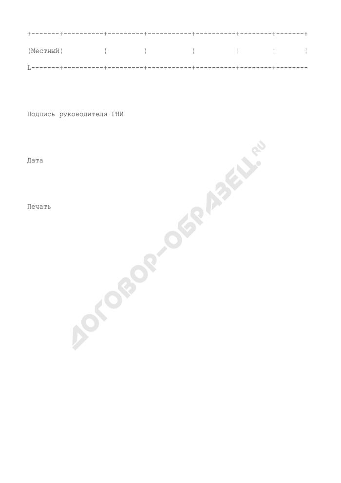 Справка налогового органа, подтверждающая фактическое начисление и поступление платежей по налогам и сборам за последние два месяца до подачи заявления о реструктуризации для организаций, подавших заявления до 1 апреля 2000 г.. Страница 2