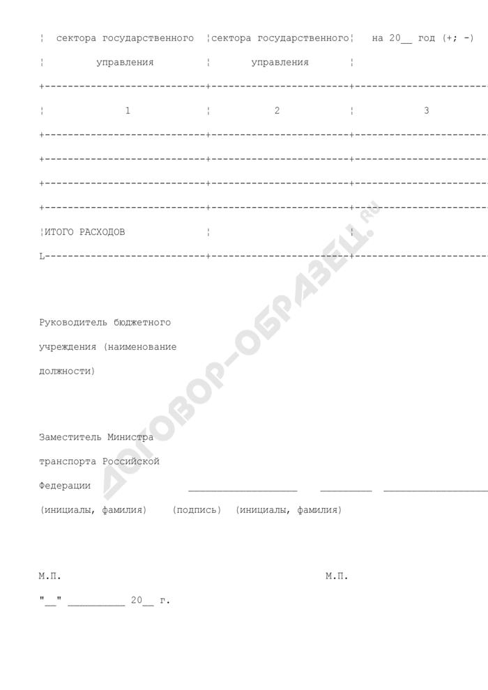 Справка о внесении изменений в бюджетную роспись и лимиты бюджетных обязательств Министерства транспорта Российской Федерации. Страница 2