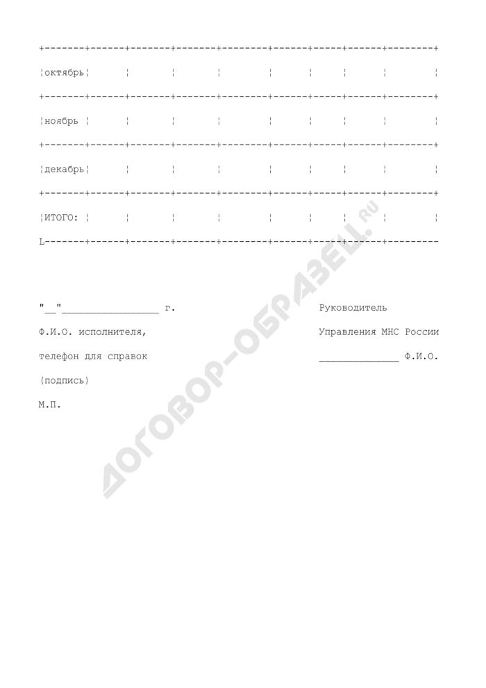 Справка о выполнении графика погашения задолженности и текущих налоговых платежей в федеральный бюджет. Страница 3