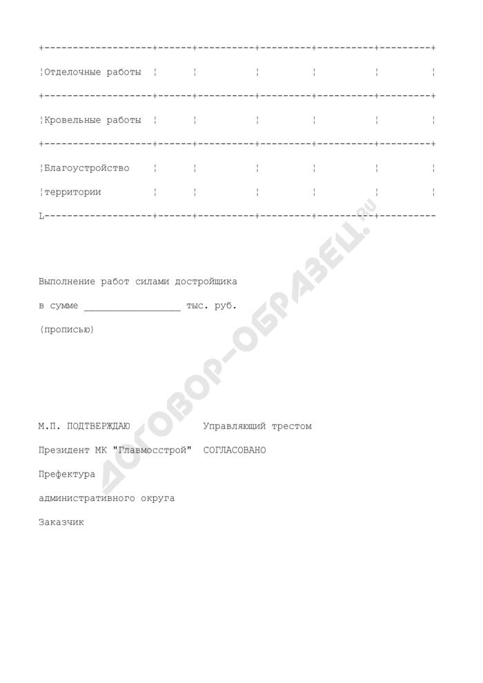 Справка о завершении работ по дострою объекта соцкультбыта. Страница 2