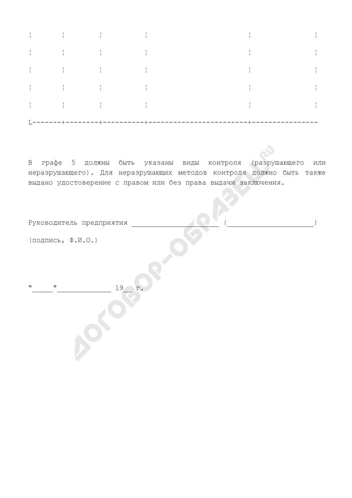 Справка о наличии аттестованных контролеров (приложение к заявлению о выдаче временного разрешения на изготовление оборудования, трубопроводов, приборов и аппаратуры для объекта атомной энергетики). Страница 2