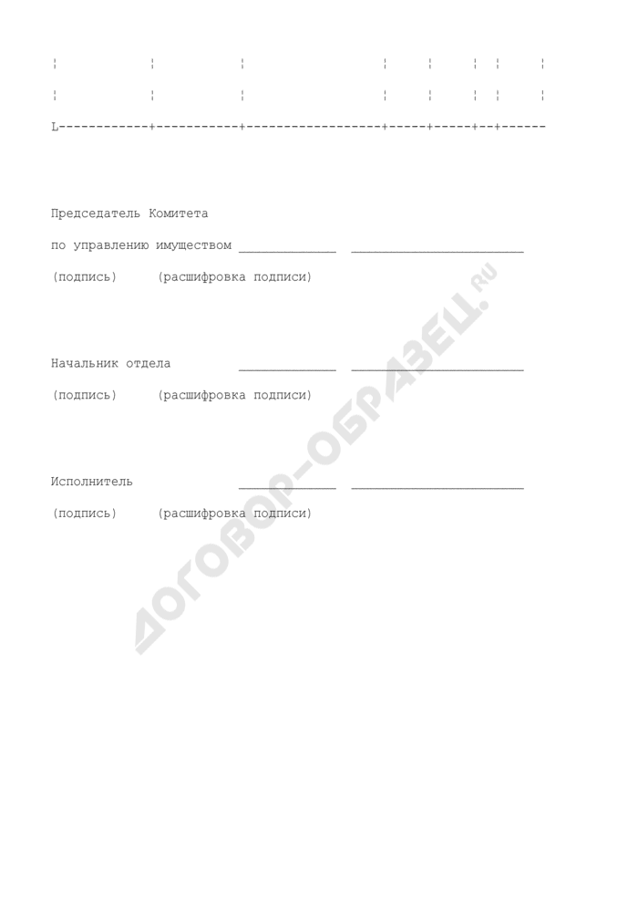 Справка о наличии излишне уплаченных сумм в бюджет Волоколамского района Московской области. Страница 2