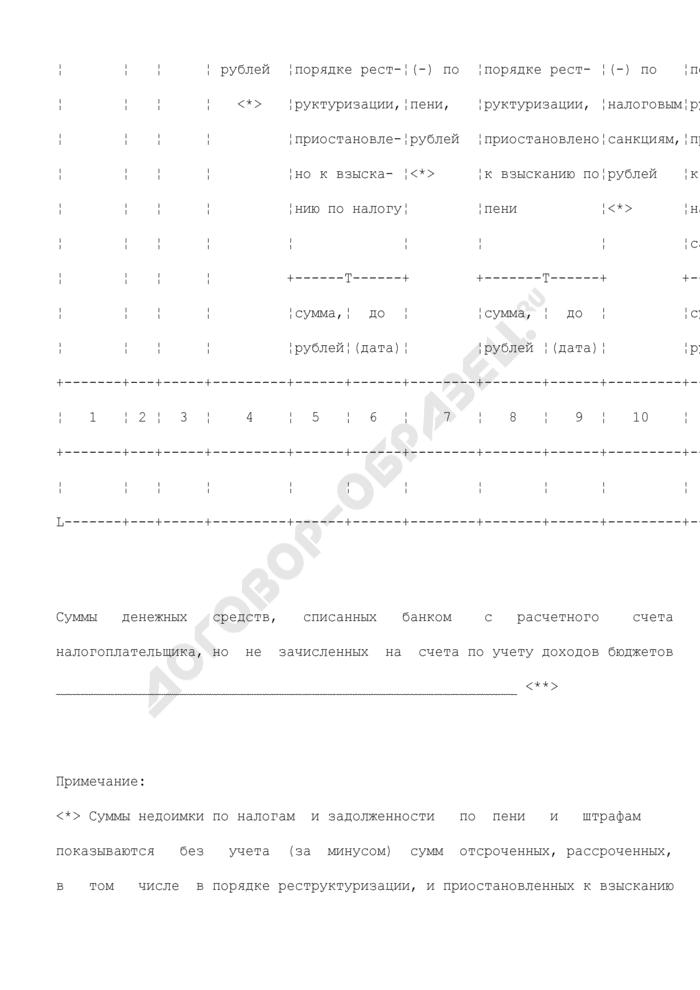Приложение к справке о состоянии расчетов по налогам, пеням и штрафам налогоплательщика, отнесенного к категории крупнейшего. Страница 2